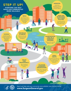CTA_Infographic_community_walkability_FINAL