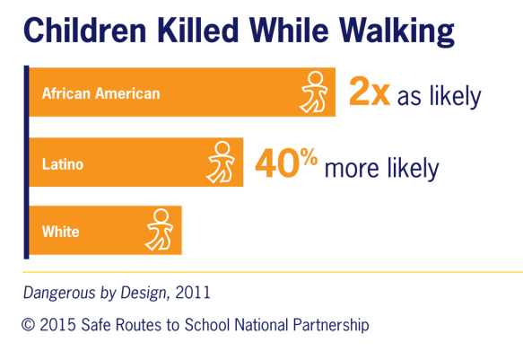 SR2S_INFOGRAPHIC_children_killed_walking2